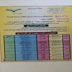 مدارس رواد الأفلاج الأهلية القسم الثانوي تقيم برنامجا تربويا أيام الاختبارات