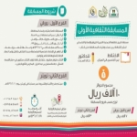 جمعية الزواج تعلن عن المسابقة الثقافية بجوائز تقدر بـ 10 آلاف ريال