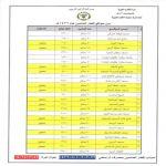 مبرة الأفلاج تدعو للمساهمة في كفالة 12 موقع لإفطار الصائمين