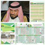 الشيخ محمد الزنان يتكفل بطباعة التقرير السنوي لمكتب تعاوني البديع