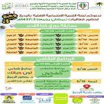 لجنة تنمية البديع تعلن انطلاق فعاليات رمضان يجمعنا 3 الخميس القادم