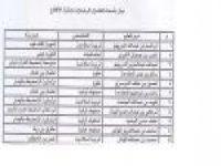 خاص(صحيفة الأفلاج الإلكترونية) تنشر أسماء المعلمين المرشحين لجائزة الأفلاج التقديرية