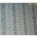 بالأسماء تعيين 16 معلماً بالأفلاج
