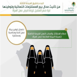 السعوديات يدرن محال المستلزمات النسائية بدءاً من غدٍ السبت