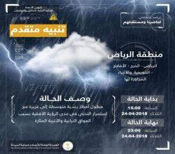 الأرصاد : أمطار متوقعة من غزيرة إلى متوسطة على الافلاج اليوم