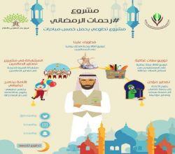 """بناء التطوعي يطلق مشروع """"رحمات رمضانية """"  بخمس مبادرات"""