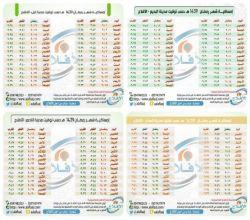 """صحيفة الأفلاج تصدر إمساكية رمضان لمدن """" ليلى والبديع والأحمر والهدار """""""