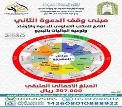 الشيخ محمد بن راشد آل زنان يدعم وقف الدعوة الثاني بالبديع بـ ١٠٠ الف ريال