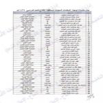 بالأسماء : توجيه 40 معلمة ممن تم ترشيحهن للعمل في مدارس المحافظة