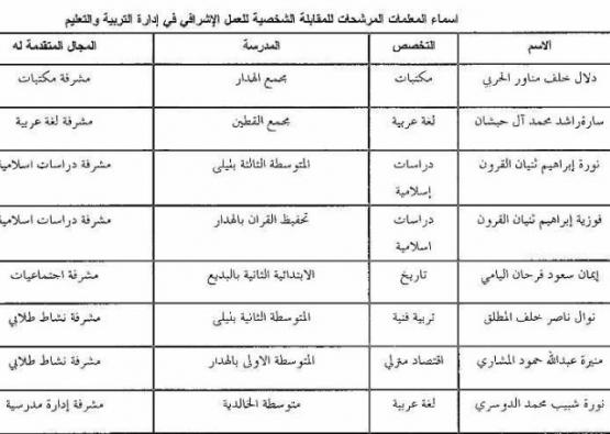 التربيـة تعلن أسماء المعلمات المرشحات للمقاعد الإشرافية