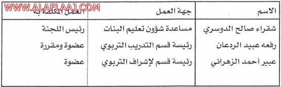قرار : تشكيل لجنة لإجراء المقابلات الشخصية للمتقدمات للعمل في قسم التدريب ا