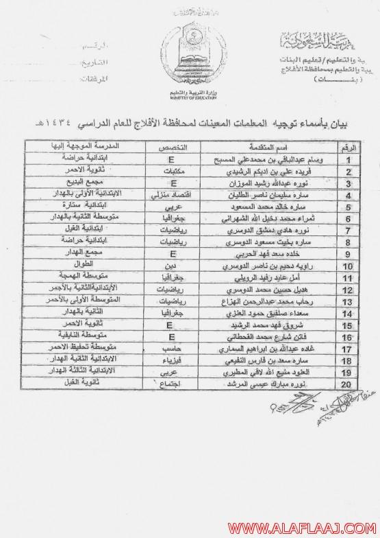 توجيه 20 معلمة ممن تم ترشيحهن للعمل في مدارس المحافظة